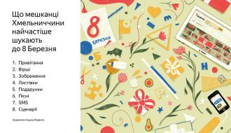 Что жители области чаще ищут к 8 марта в интернете (РЕЙТИНГ)
