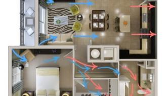 Вентиляция в помещениях: типы и особенности