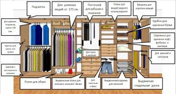Рациональная реконструкция шкафа
