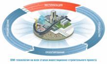 BIM-технологии необходимо внедрять на государственном уровне