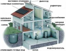 Трубы из сшитого полиэтилена: монтаж системы отопления в доме