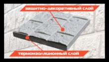 Полифасад – профессиональное утепление фасадов дома